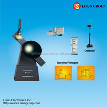 LSG-2000 CIE Moving Mirror Goniophotometer for Total Luminous Flux Measurement