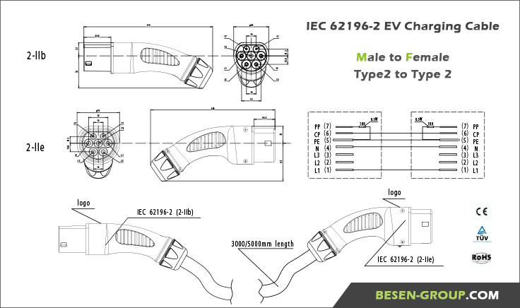 Iec62196 Electric Vehicle Mode 3 Type 2 Plug For Ev