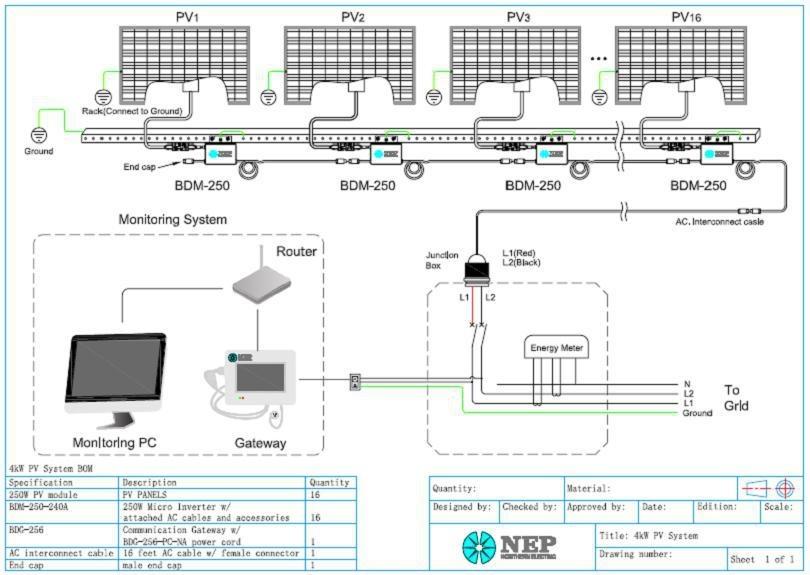 Ip67 Waterproof 200w 230w 250w 280w 300w Solar Panel Smart
