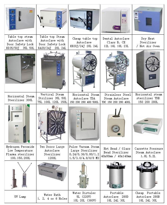 Autoclave Sterilizer