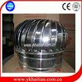 Producto profesional pequeño ventilador con turbina de viento