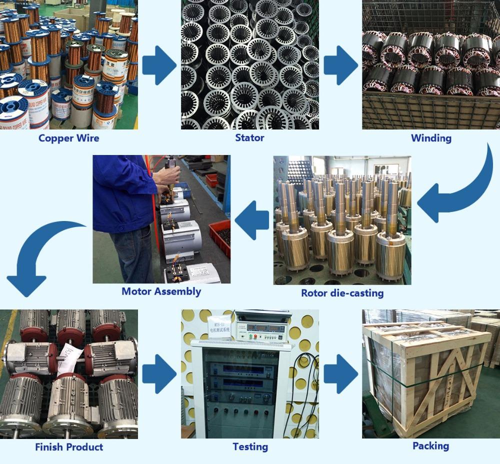 Made In China 3 Phase Motor Winding Diagram Buy Three