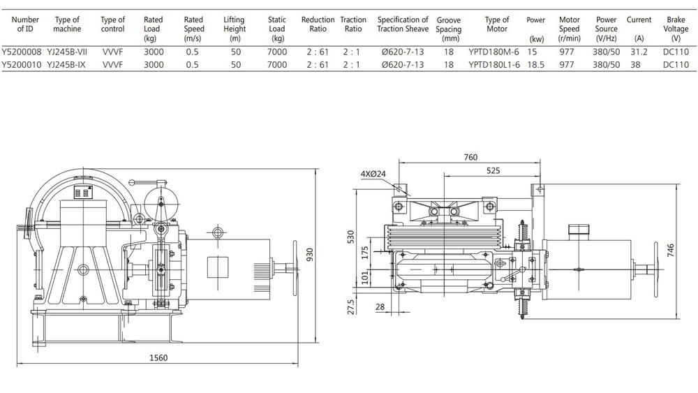 Spare Part Elevator Motor Ac Geared Motor 230V