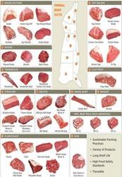 Beef - Carcass, Cuts & Offals