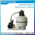 Arena sistema de filtro de agua