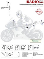 Waterproof two-way radios transceiver headset for motorcycle