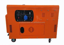 AC three phase output power 15kva generator