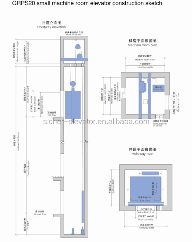 Elevator Parts Srh Brand Passenger Elevator With Quality