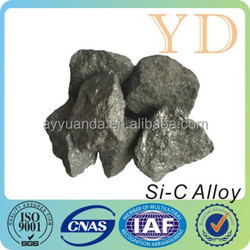 Much cheaper Si-C Alloy Replacing for Ferro SIlicon