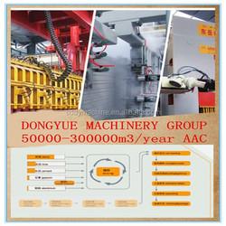 Saving Labors AAC Plant Annual of 50000cbm-300000cbm