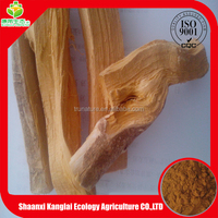 High Quality ISO Certified Cheap Price Tongkat Ali Extract Powder is ON SALE