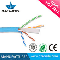 Hot New Products For 2015 Different types of data communication cables