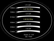 S.Hi-index 1.67 Double ASP Slim Lens