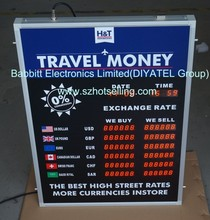 western digital /High Brightness low price Exchange Rate LED Display Board with Scrolling effect