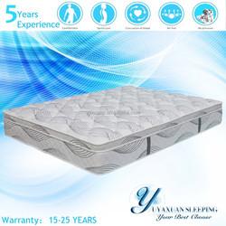 New style medical anti-decubitus mattress