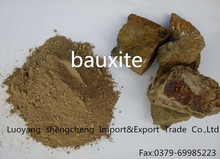 bauxite market price for bauxite buyers in china