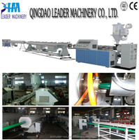 ppr pipe extrusion line/plastic pipe extrusion line/pvc pipe production plant