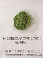 Hot selling lithium nickel manganese cobalt oxide with low price
