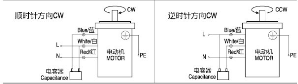 Multi-Phase AC Reversible Motor High Torque Factory Price