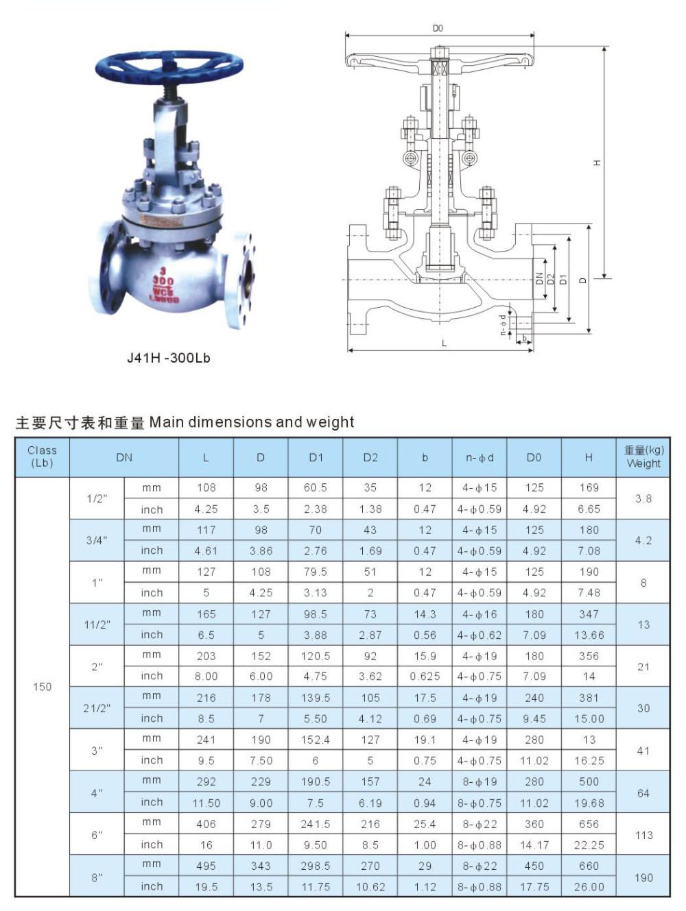 Bride cast steel gate valve