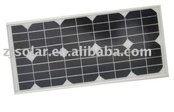 24v The Lowest prices Solar Panel