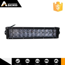 Custom-Made Water Proof Rohs Certified Led Bar Backlight