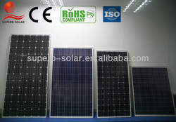 china polycrystal poly solar panel price pakistan in stock