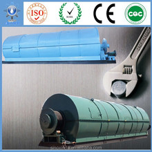 oil from plastic machinery design and setup on international trade