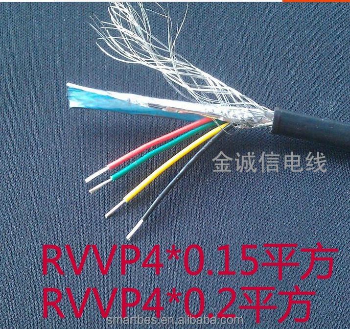 Smart Bes~shenzhen Electric Blankets Heating Wire,12v Heating Wire ...