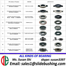for Santana clutch bearing dongfeng for PASSAT B5 Jetta clutch release bearing catalogue for POLO for Skoda clutch bearings