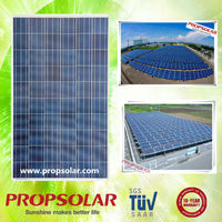 poly solar pv modules 250wp poly crystalline for low price per watt