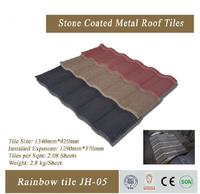 metal roofing tiles manufacturer palm tree thatch types of homogeneous tiles