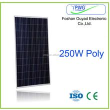 Solar Panel 250w 24v Cheap Per Watt Factory Direct Price