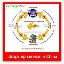 Alibaba express from China to UK---Vikey (Skype: colsales17 )