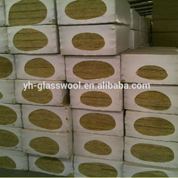 Sound proof materials for room/rock wool panel