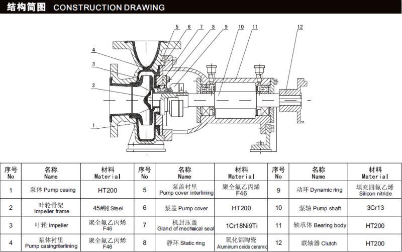 Western Chemical Pump Gas Diagram House Wiring Diagram Symbols