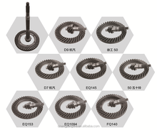 China best quality spur gear