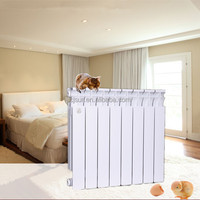 Cheapest parts home radiator