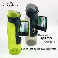 Nike free attached memobottle, car/bike mug, tritan bpa free water bottle hot in 2015