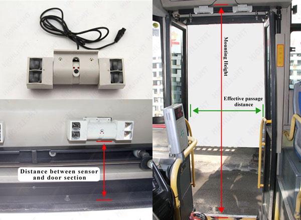 Bus passenger counter.jpg