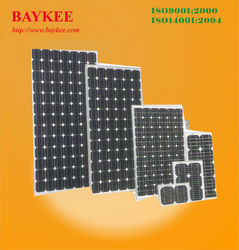 Manufacturer directly solar panel