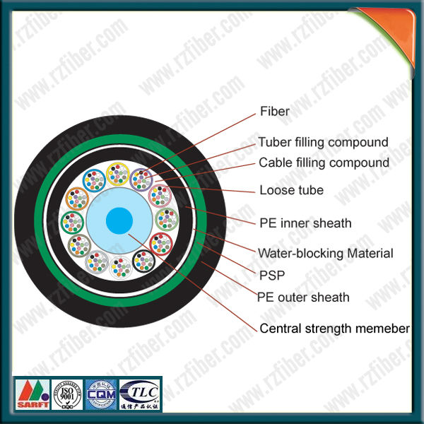 Armored Fiber Optic Cable Underground : Gyty armored underground core fiber optic cable buy