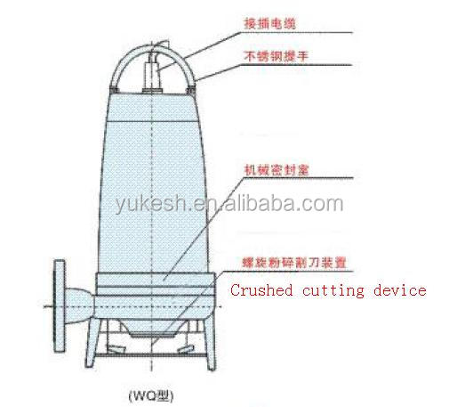 hydraulic pump magnetic gear pump /centrifugal submersible pump