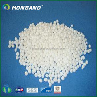 Granlar calcium ammonium nitrate,low fertilizer price
