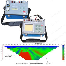 Geophysical Induced Polarization (IP) and Self-potential (SP) Instrument for Geo-electrical Tomography