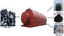 High efficiency 10t pyrolysis waste tyre oil into fuel oil with best service