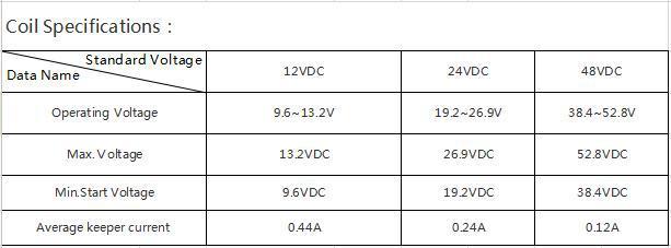 Aokai Energy Saving Main Circuit 500v 150a1 Phase Contactor Coil