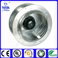 High efficiency 230V EC Motor Fan With CE/UL