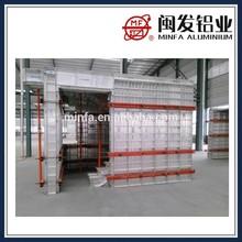 Aluminio encofrado del sistema para la construcción de edificios