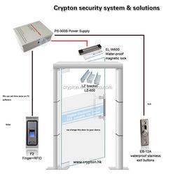 fingerprint car security system